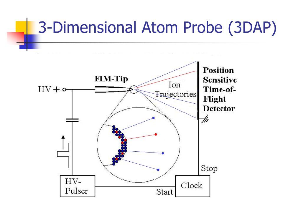 3-Dimensional Atom Probe (3DAP)