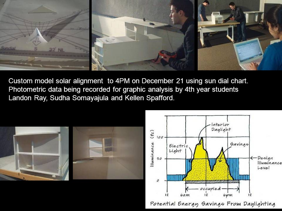 Custom model solar alignment to 4PM on December 21 using sun dial chart. Photometric data being recorded for graphic analysis by 4th year students Lan