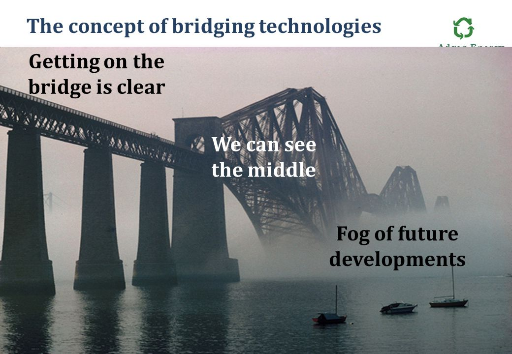 Adgen Energy The concept of bridging technologies We can see the middle Fog of future developments Getting on the bridge is clear