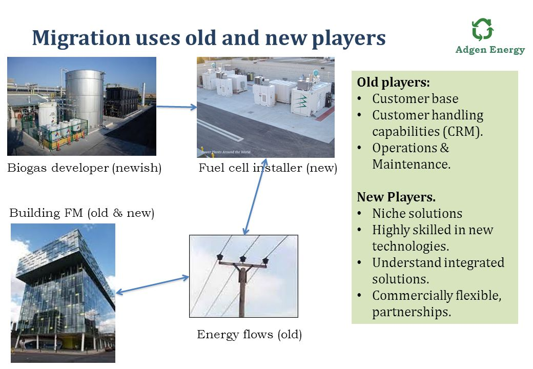 Adgen Energy Migration uses old and new players Fuel cell installer (new)Biogas developer (newish) Energy flows (old) Building FM (old & new) Old players: Customer base Customer handling capabilities (CRM).