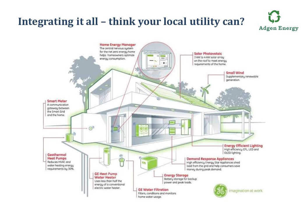 Adgen Energy Integrating it all – think your local utility can