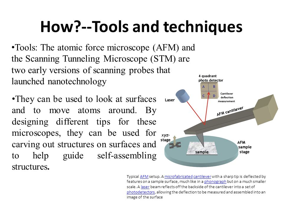 How --Tools and techniques Tools: The atomic force microscope (AFM) and the Scanning Tunneling Microscope (STM) are two early versions of scanning probes that launched nanotechnology Typical AFM setup.