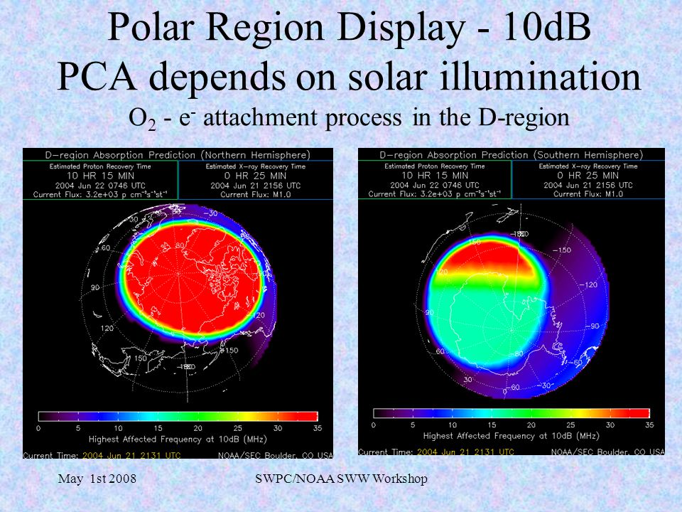 May 1st 2008SWPC/NOAA SWW Workshop Polar Region Display - 10dB PCA depends on solar illumination O 2 - e - attachment process in the D-region