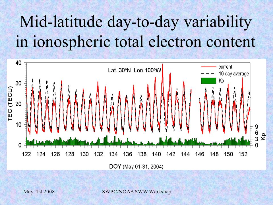 May 1st 2008SWPC/NOAA SWW Workshop Mid-latitude day-to-day variability in ionospheric total electron content