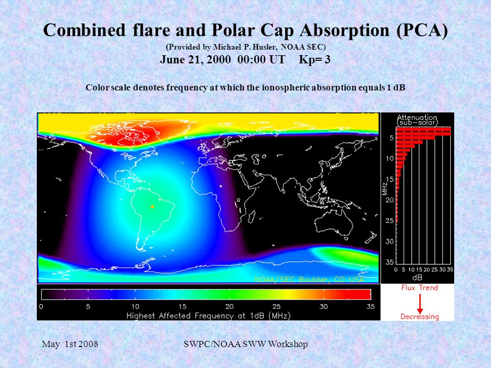 May 1st 2008SWPC/NOAA SWW Workshop Ionosphere phase delay/advance for NGS in new RINEX format US-TEC slant TEC provides ionospheric correctors for RINEX files Sat.