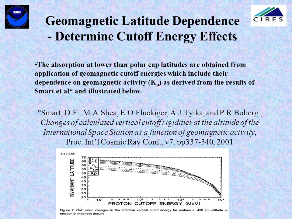 Frequency Dependence The absorption at a frequency, f, other than 30 MHz (A f ) is obtained from the approximate dependence of ionospheric absorption on the inverse power law of the frequency (e.g.: Patterson et al*) A f = (30/f) 1.5 A 30 *Patterson, J.D., T.P.Armstrong, and C.M.Laird, Correlation of solar energetic protons and polar cap absorption, J.Geophys.