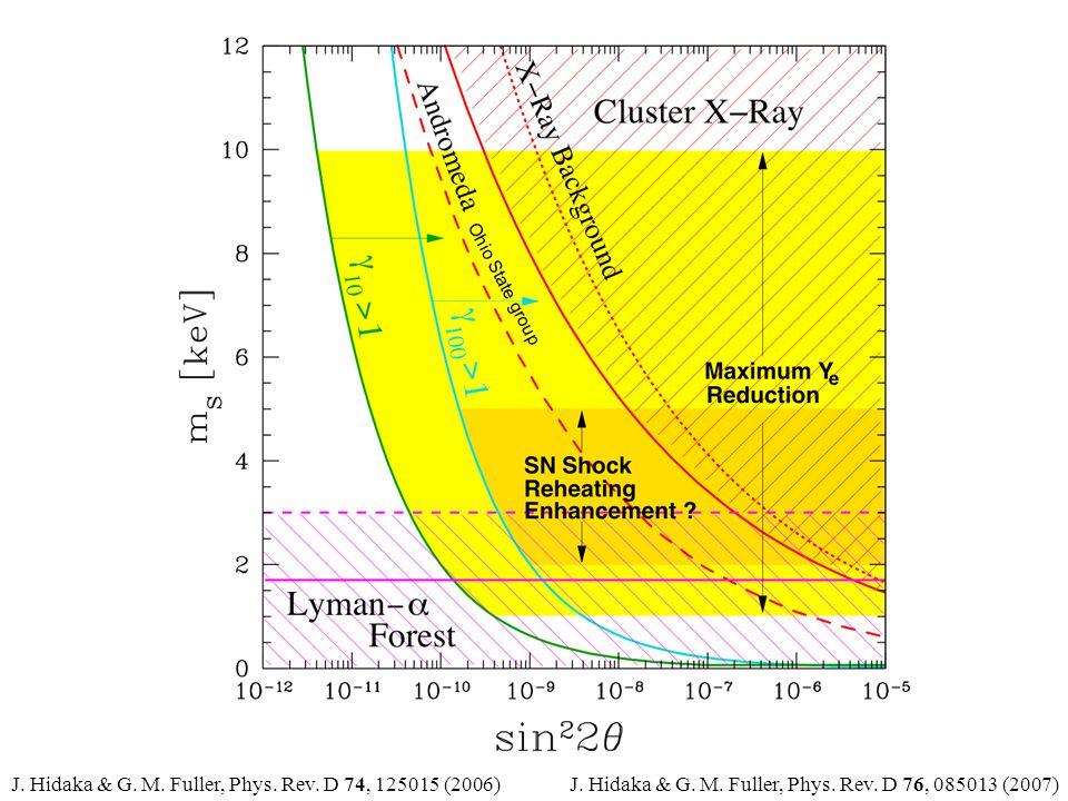 J. Hidaka & G. M. Fuller, Phys. Rev. D 74, 125015 (2006)J. Hidaka & G. M. Fuller, Phys. Rev. D 76, 085013 (2007) Ohio State group