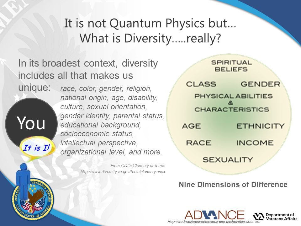 It is not Quantum Physics but… What is Diversity…..really? In its broadest context, diversity includes all that makes us unique: Reprinted with permis