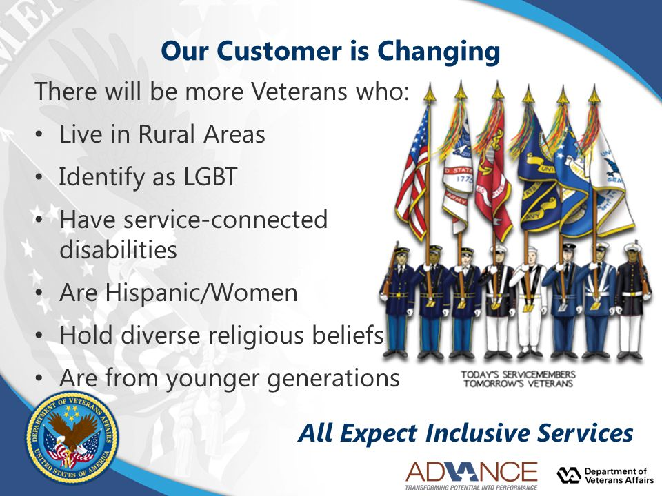 Our Customer is Changing There will be more Veterans who: Live in Rural Areas Identify as LGBT Have service-connected disabilities Are Hispanic/Women
