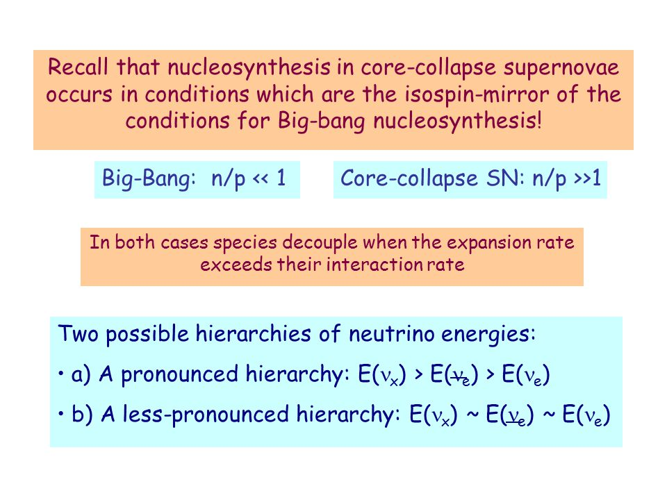 Recall that nucleosynthesis in core-collapse supernovae occurs in conditions which are the isospin-mirror of the conditions for Big-bang nucleosynthes