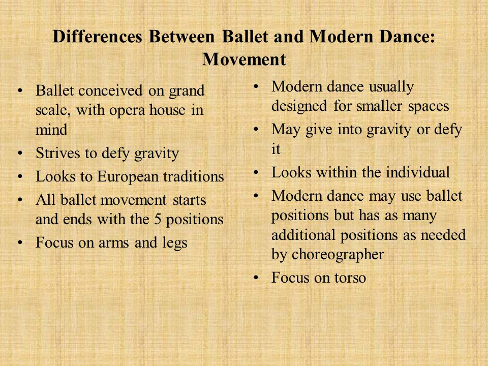 Early Modern Dance Modern dance in the US started about the turn of the 20 th c.