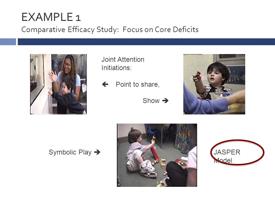 EXAMPLE 1 Comparative Efficacy Study: Focus on Core Deficits Joint Attention Initiations:  Point to share, Show  Symbolic Play  JASPER Model