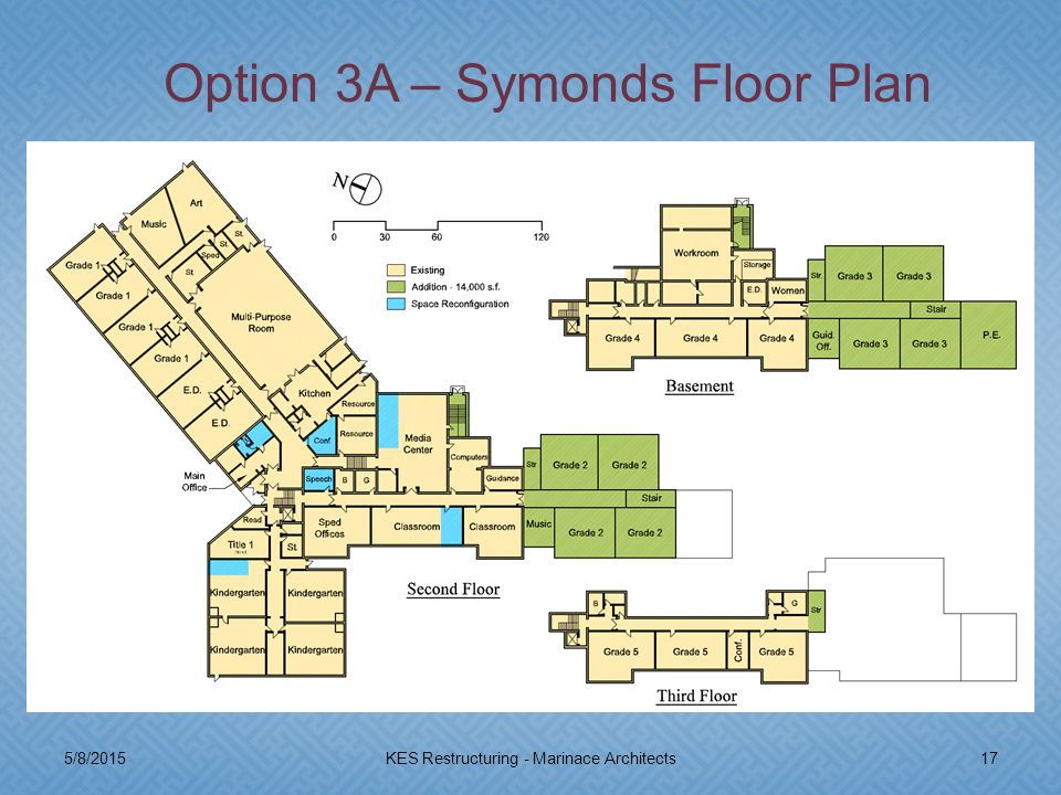 5/8/201517KES Restructuring - Marinace Architects Option 3A – Symonds Floor Plan