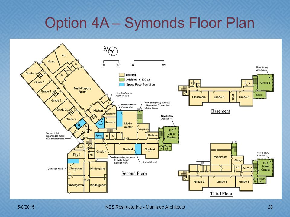 5/8/201528KES Restructuring - Marinace Architects Option 4A – Symonds Floor Plan