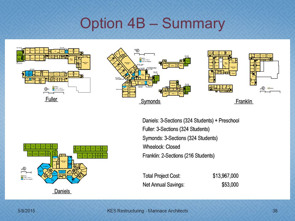 5/8/201538KES Restructuring - Marinace Architects Option 4B – Summary