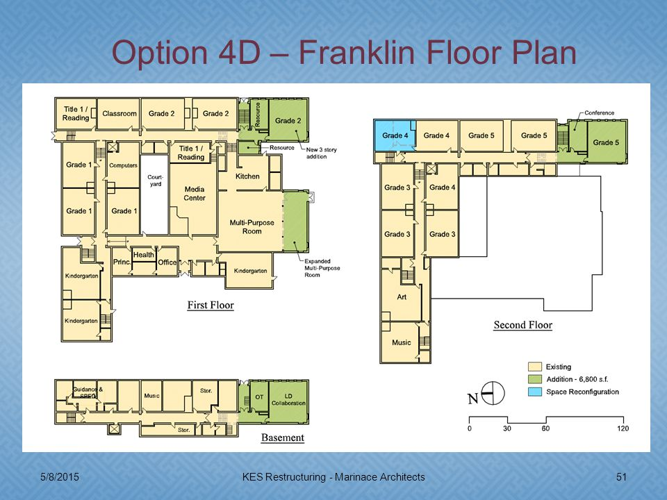 5/8/201551KES Restructuring - Marinace Architects Option 4D – Franklin Floor Plan