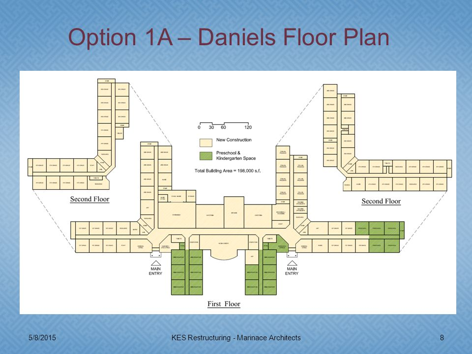  Similar to Option 4A, except Franklin closed instead of Daniels  Fuller & Symonds remain 3-section, 324 student schools, and receive small additions  Wheelock remains a 2-section, 216 student school  Daniels expanded from a 2-section to a 3-section, 324 student school, and receives a large addition.