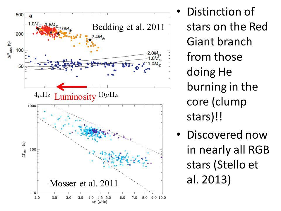 Mosser et al. 2011 Bedding et al.
