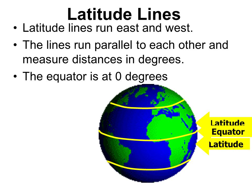 Changing from top to side The closer the lines, the steeper the terrain The farther apart the lines, the flatter the terrain