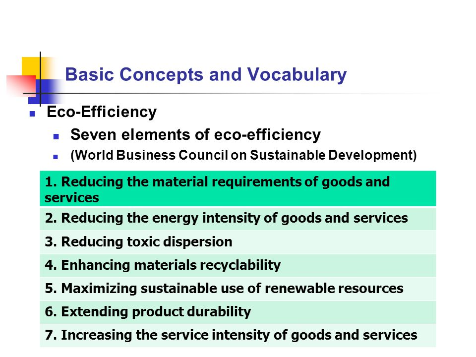Basic Concepts and Vocabulary 1. Reducing the material requirements of goods and services 2. Reducing the energy intensity of goods and services 3. Re