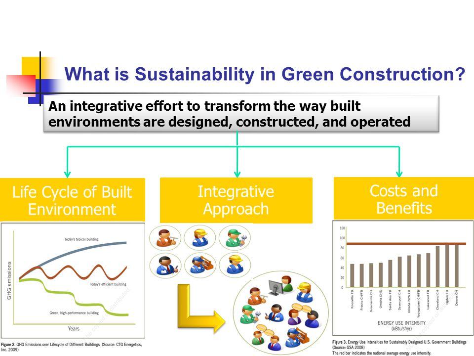 Major Environmental & Resource Concerns 4.