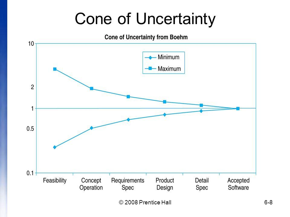 © 2008 Prentice Hall6-8 Cone of Uncertainty