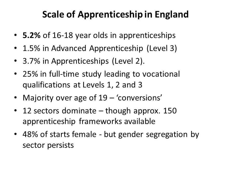 Scale of Apprenticeship in England 5.2% of 16-18 year olds in apprenticeships 1.5% in Advanced Apprenticeship (Level 3) 3.7% in Apprenticeships (Level 2).