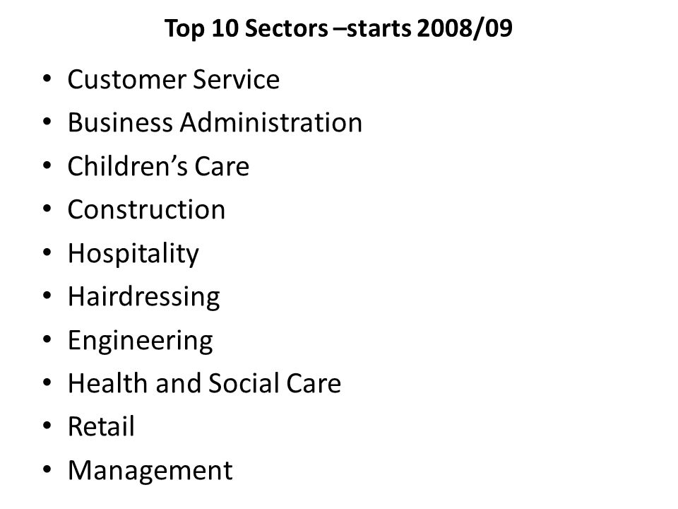 Top 10 Sectors –starts 2008/09 Customer Service Business Administration Children's Care Construction Hospitality Hairdressing Engineering Health and S