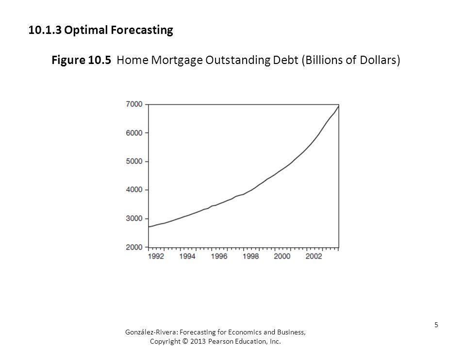 González-Rivera: Forecasting for Economics and Business, Copyright © 2013 Pearson Education, Inc. 5 Figure 10.5 Home Mortgage Outstanding Debt (Billio