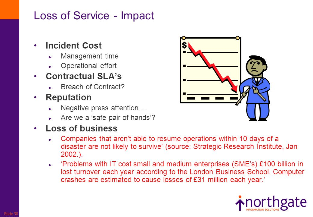Slide 36 Loss of Service - Impact Incident Cost ► Management time ► Operational effort Contractual SLA's ► Breach of Contract? Reputation ► Negative p