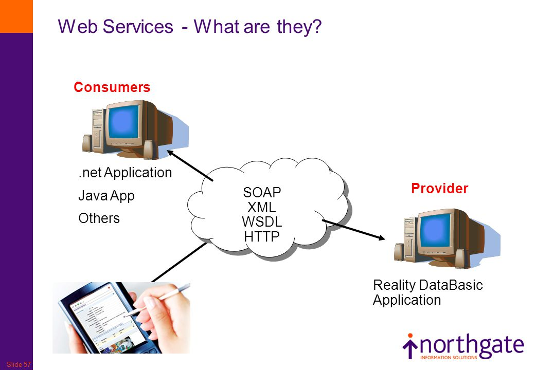 Slide 57 Web Services - What are they?.net Application Java App Others Consumers Provider SOAP XML WSDL HTTP SOAP XML WSDL HTTP Reality DataBasic Appl