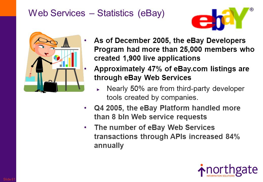 Slide 61 Web Services – Statistics (eBay) As of December 2005, the eBay Developers Program had more than 25,000 members who created 1,900 live applica