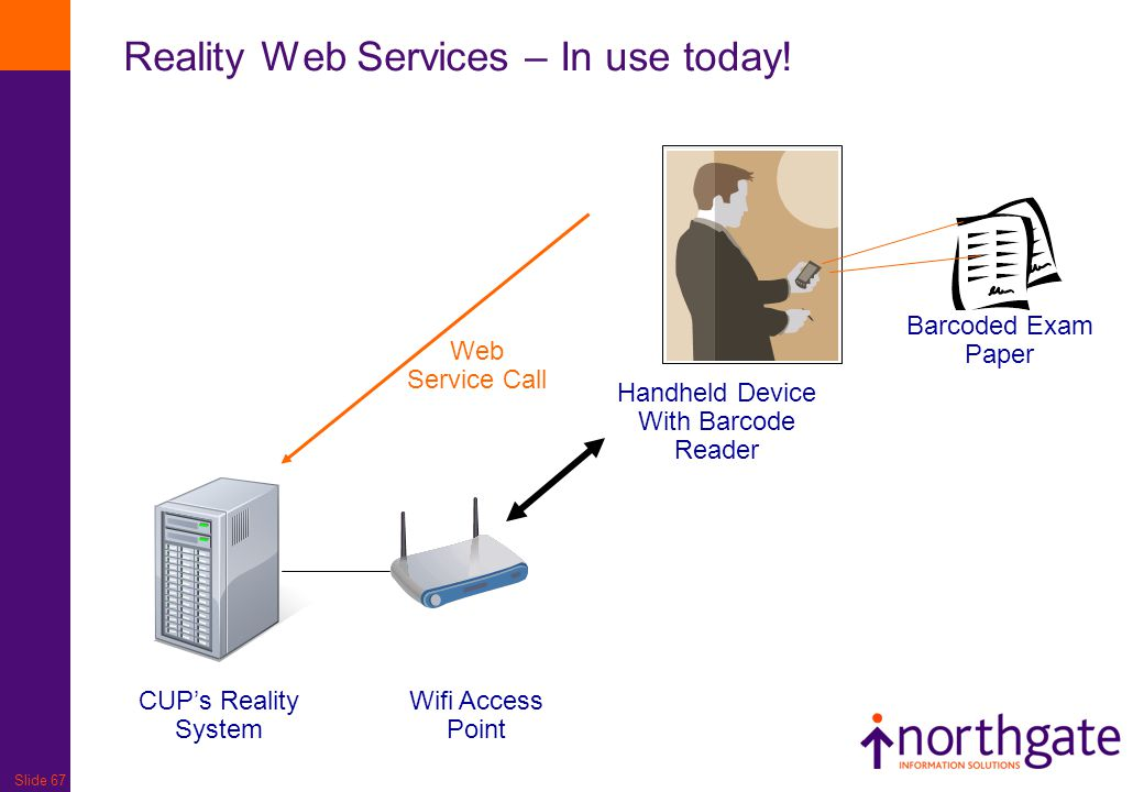Slide 67 Reality Web Services – In use today! Web Service Call CUP's Reality System Wifi Access Point Handheld Device With Barcode Reader Barcoded Exa