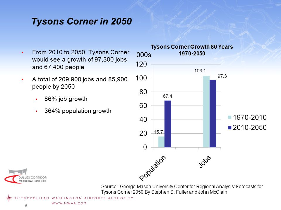 6 Tysons Corner in 2050 From 2010 to 2050, Tysons Corner would see a growth of 97,300 jobs and 67,400 people A total of 209,900 jobs and 85,900 people