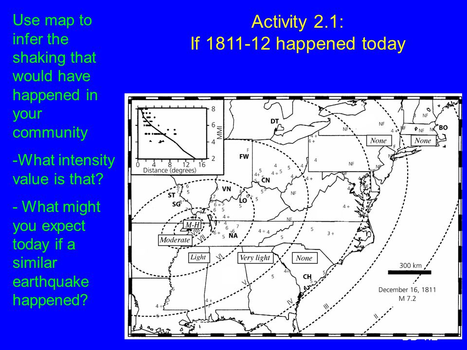 Activity 2.1: If 1811-12 happened today DD 1.2 Use map to infer the shaking that would have happened in your community -What intensity value is that.