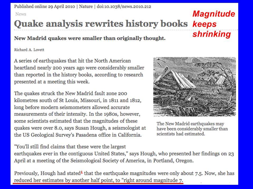 Magnitude keeps shrinking
