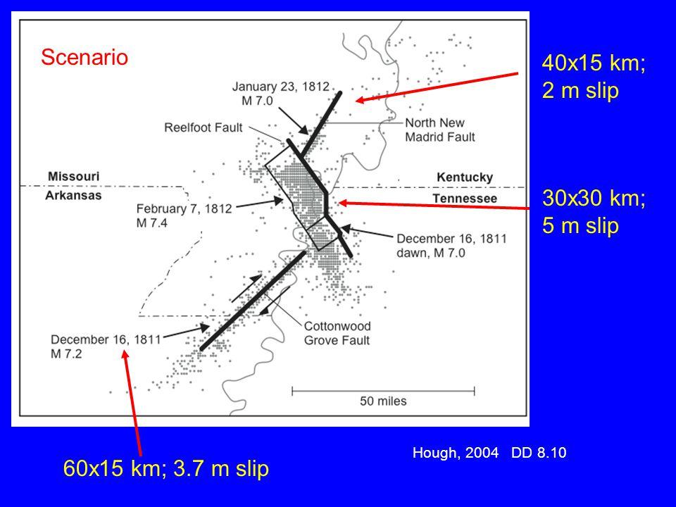 60x15 km; 3.7 m slip 30x30 km; 5 m slip 40x15 km; 2 m slip Hough, 2004 DD 8.10 Scenario