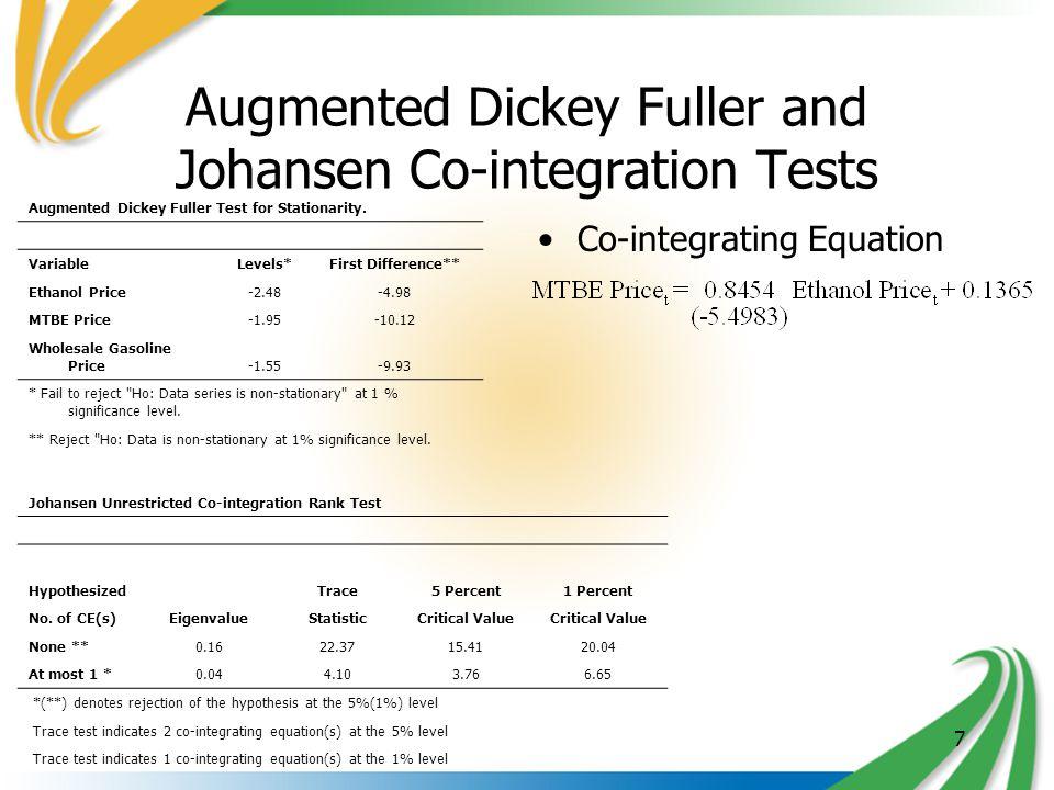 7 Augmented Dickey Fuller and Johansen Co-integration Tests Co-integrating Equation Augmented Dickey Fuller Test for Stationarity.