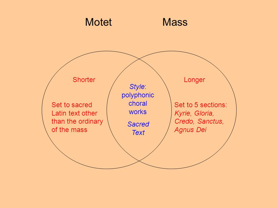 Motet Mass Style: polyphonic choral works Sacred Text Shorter Set to sacred Latin text other than the ordinary of the mass Longer Set to 5 sections: K