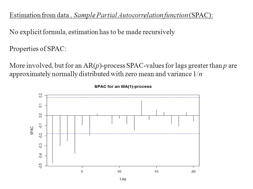 Estimation from data, Sample Partial Autocorrelation function (SPAC): No explicit formula, estimation has to be made recursively Properties of SPAC: More involved, but for an AR(p)-process SPAC-values for lags greater than p are approximately normally distributed with zero mean and variance 1/n