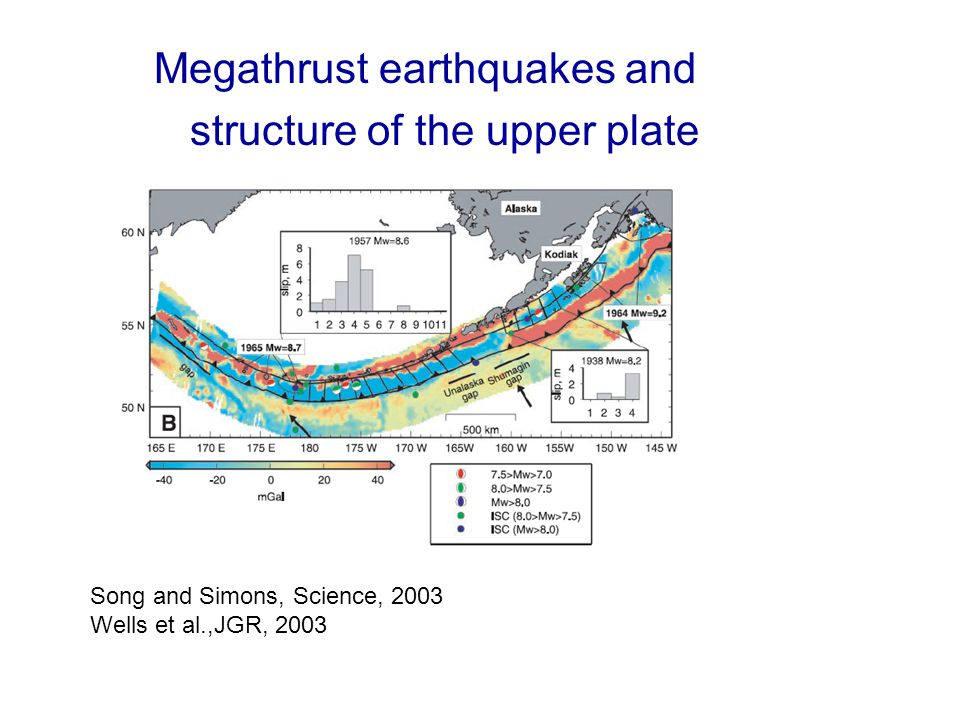 Megathrust earthquakes and structure of the upper plate Song and Simons, Science, 2003 Wells et al.,JGR, 2003