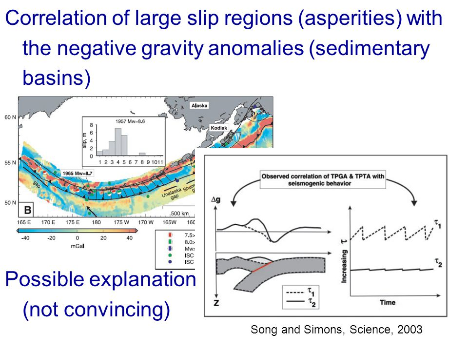 Song and Simons, Science, 2003 Correlation of large slip regions (asperities) with the negative gravity anomalies (sedimentary basins) Possible explanation (not convincing)