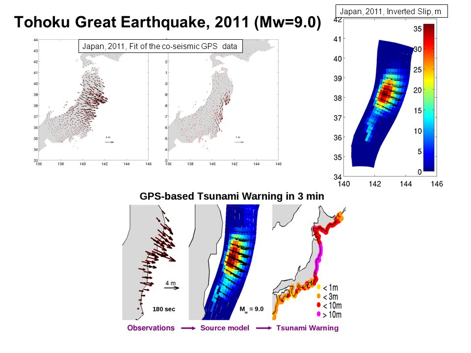 Japan, 2011, Fit of the co-seismic GPS data Japan, 2011, Inverted Slip, m Tohoku Great Earthquake, 2011 (Mw=9.0)