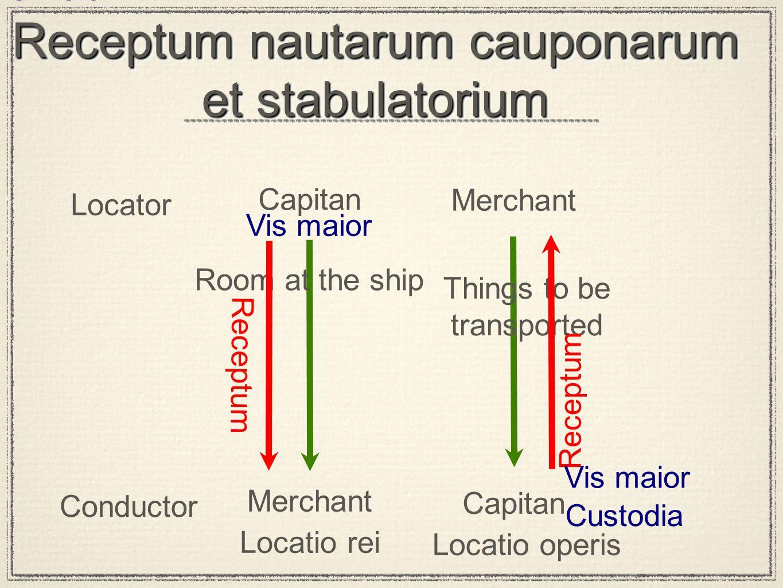 Receptum nautarum cauponarum et stabulatorium Locator Conductor Capitan Merchant Locatio rei Locatio operis Room at the ship Things to be transported