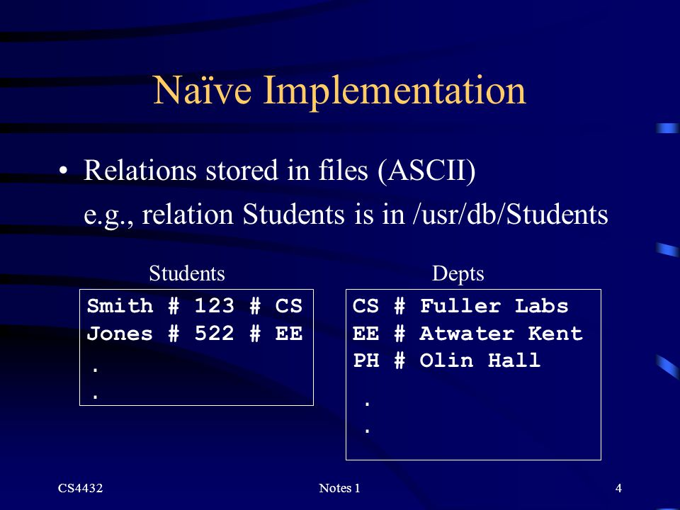 CS4432Notes 14 Naïve Implementation Relations stored in files (ASCII) e.g., relation Students is in /usr/db/Students Smith # 123 # CS Jones # 522 # EE....