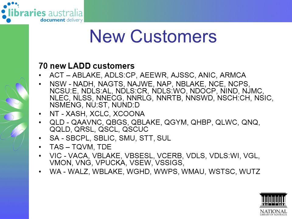 New Customers 70 new LADD customers ACT – ABLAKE, ADLS:CP, AEEWR, AJSSC, ANIC, ARMCA NSW - NADH, NAGTS, NAJWE, NAP, NBLAKE, NCE, NCPS, NCSU:E, NDLS:AL, NDLS:CR, NDLS:WO, NDOCP, NIND, NJMC, NLEC, NLSS, NNECG, NNRLG, NNRTB, NNSWD, NSCH:CH, NSIC, NSMENG, NU:ST, NUND:D NT - XASH, XCLC, XCOONA QLD - QAAVNC, QBGS, QBLAKE, QGYM, QHBP, QLWC, QNQ, QQLD, QRSL, QSCL, QSCUC SA - SBCPL, SBLIC, SMU, STT, SUL TAS – TQVM, TDE VIC - VACA, VBLAKE, VBSESL, VCERB, VDLS, VDLS:WI, VGL, VMON, VNG, VPUCKA, VSEW, VSSIGS, WA - WALZ, WBLAKE, WGHD, WWPS, WMAU, WSTSC, WUTZ