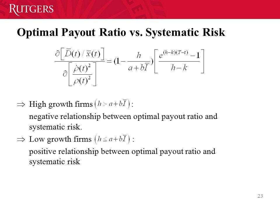 Optimal Payout Ratio vs.