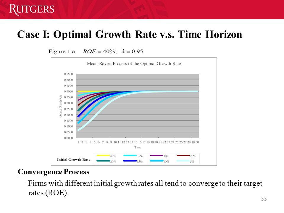 Case I: Optimal Growth Rate v.s.