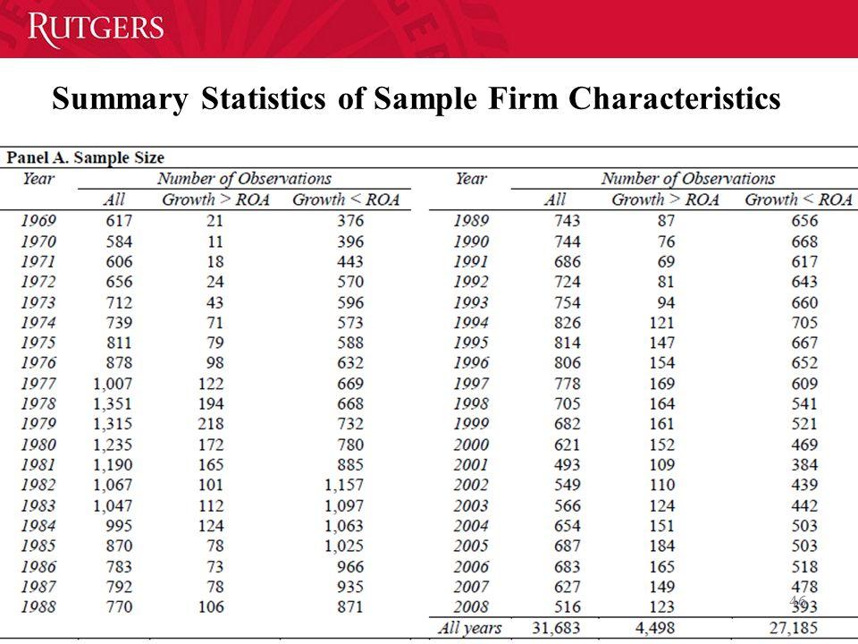 Summary Statistics of Sample Firm Characteristics 46