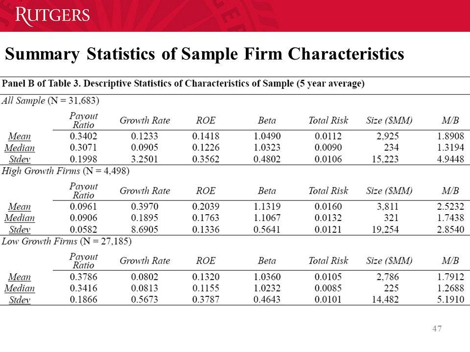 47 Summary Statistics of Sample Firm Characteristics